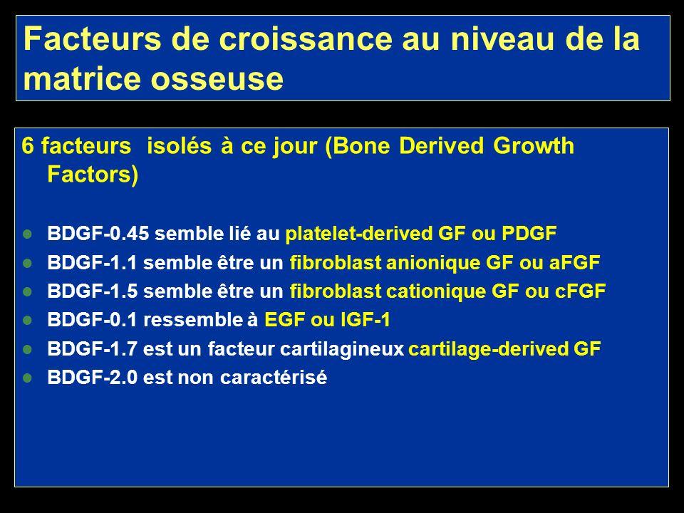 Facteurs de croissance au niveau de la matrice osseuse