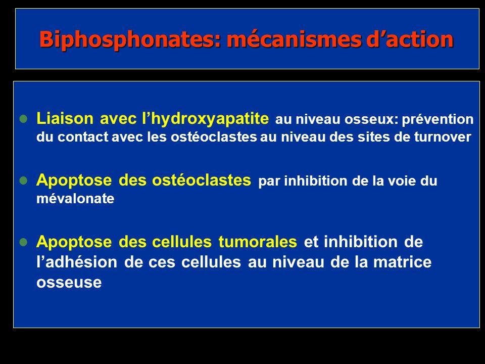 Biphosphonates: mécanismes d'action