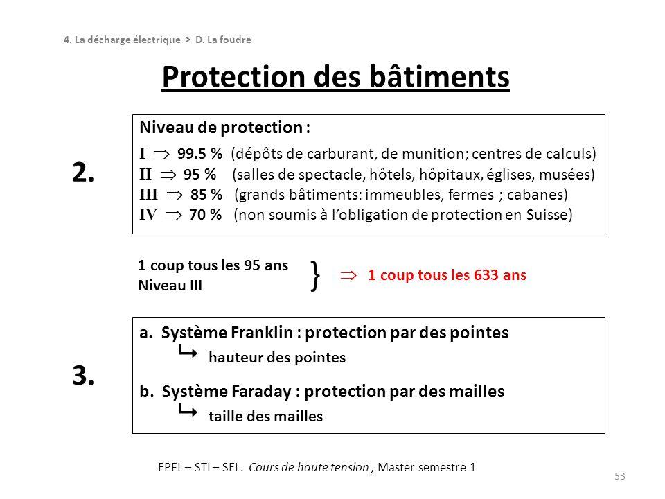 Protection des bâtiments