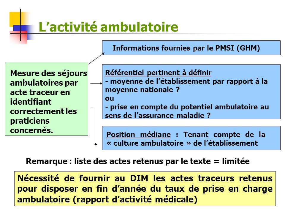 L'activité ambulatoire