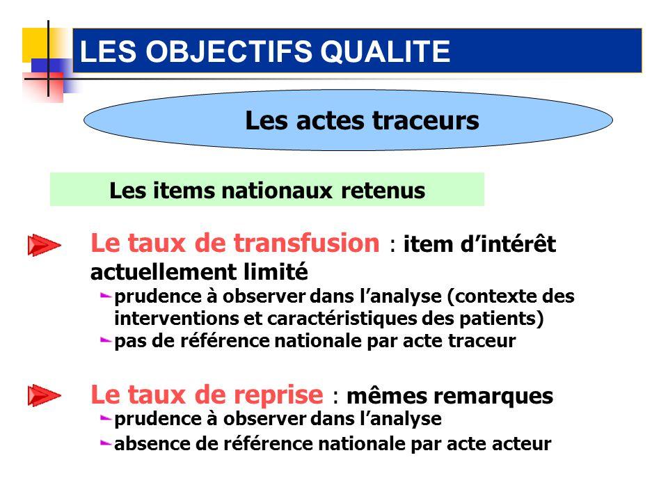 Les items nationaux retenus