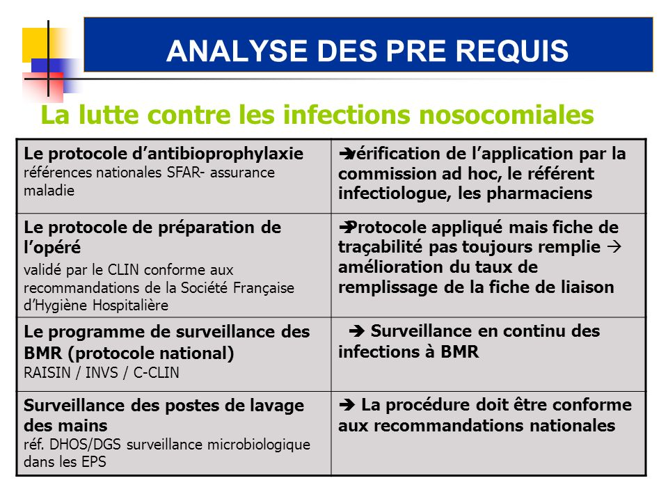 ANALYSE DES PRE REQUIS La lutte contre les infections nosocomiales