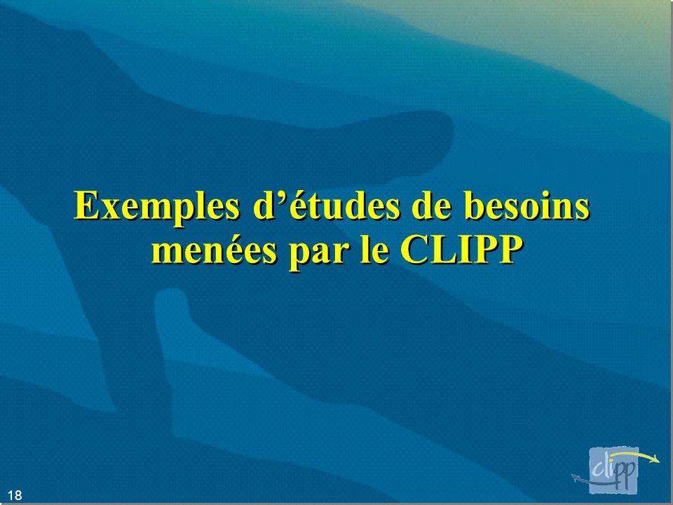 Exemples d'études de besoins menées par le CLIPP