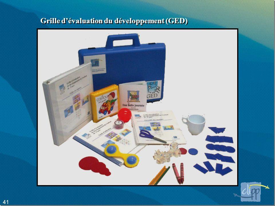 Grille d'évaluation du développement (GED)