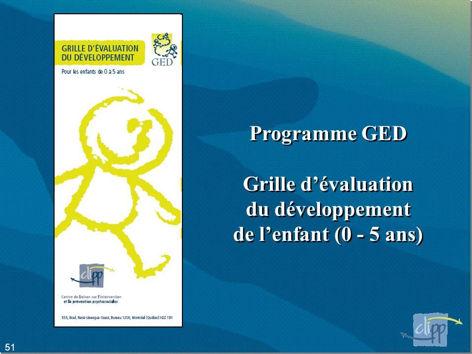 Programme GED Grille d'évaluation du développement de l'enfant (0 - 5 ans)