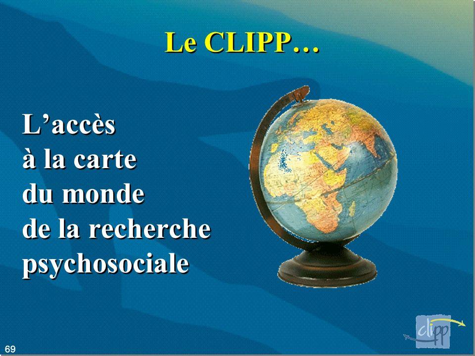 Le CLIPP… L'accès à la carte du monde de la recherche psychosociale