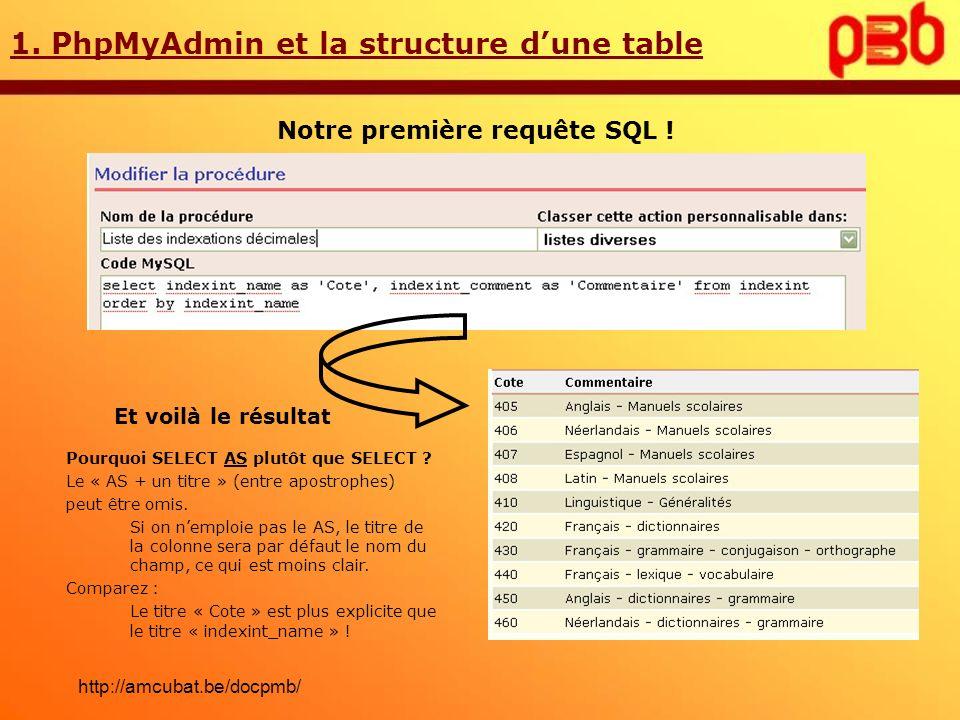 Notre première requête SQL !