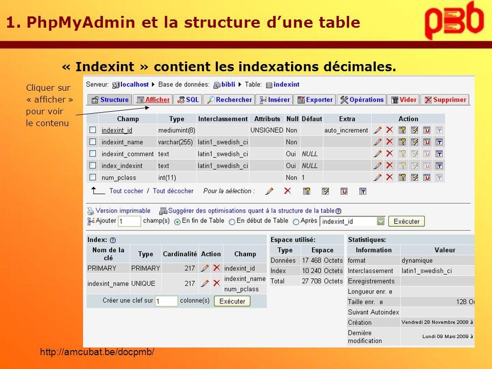 1. PhpMyAdmin et la structure d'une table