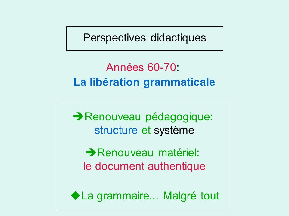 Perspectives didactiques