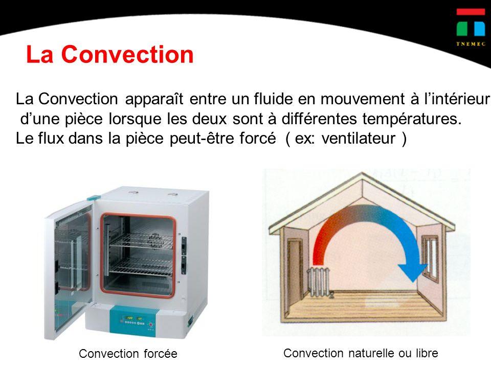 La Convection La Convection apparaît entre un fluide en mouvement à l'intérieur. d'une pièce lorsque les deux sont à différentes températures.