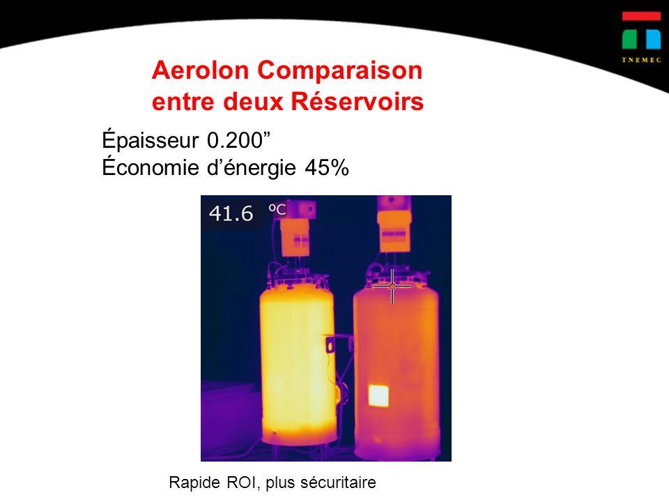 Aerolon Comparaison entre deux Réservoirs