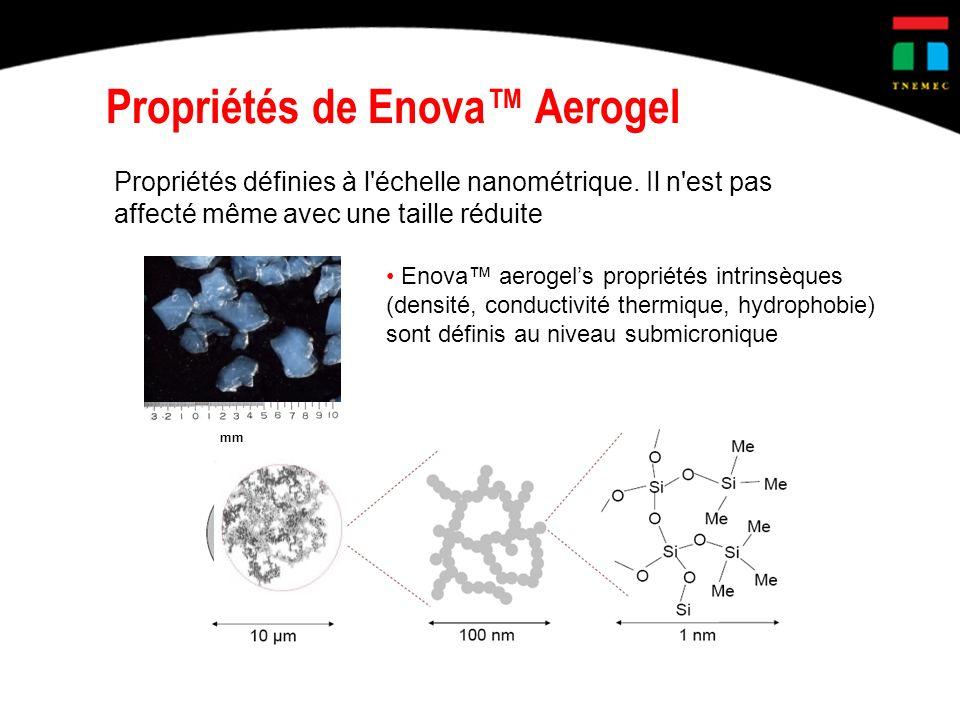 Propriétés de Enova™ Aerogel