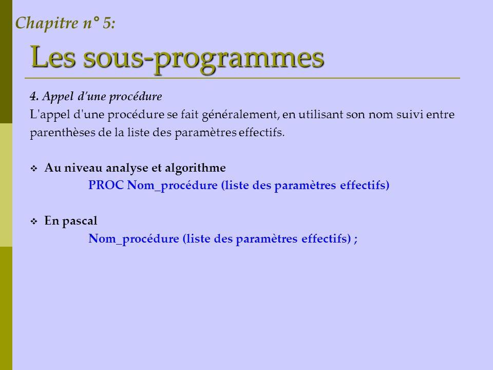Les sous-programmes Chapitre n° 5: 4. Appel d une procédure