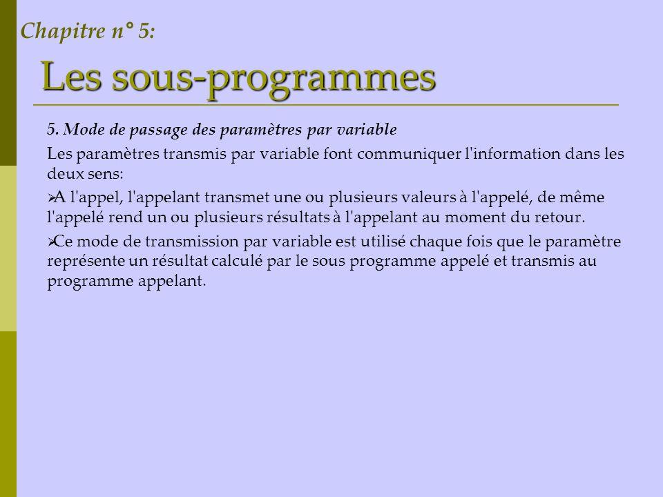 Les sous-programmes Chapitre n° 5: