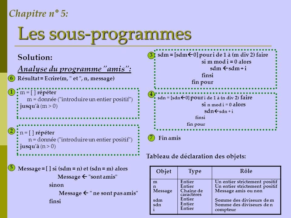Les sous-programmes Chapitre n° 5: Solution: