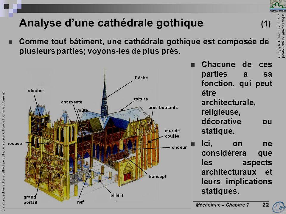 Les cath drales gothiques ppt t l charger - Une cathedrale gothique ...