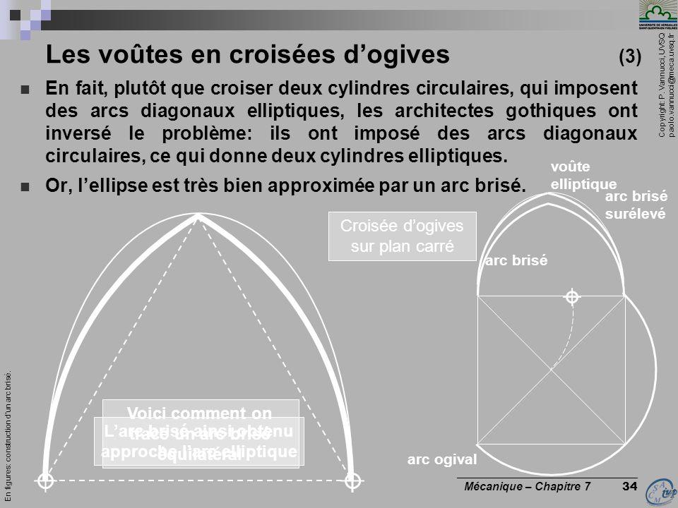 Les voûtes en croisées d'ogives (3)