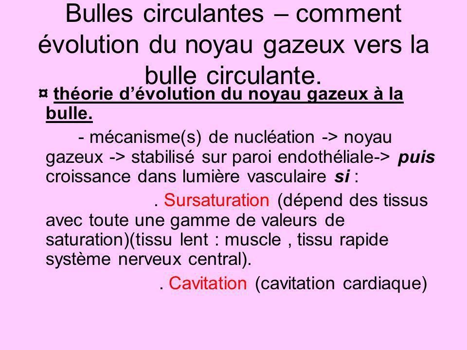 Bulles circulantes – comment évolution du noyau gazeux vers la bulle circulante.