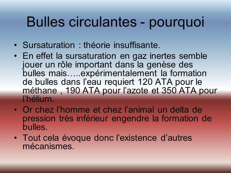 Bulles circulantes - pourquoi