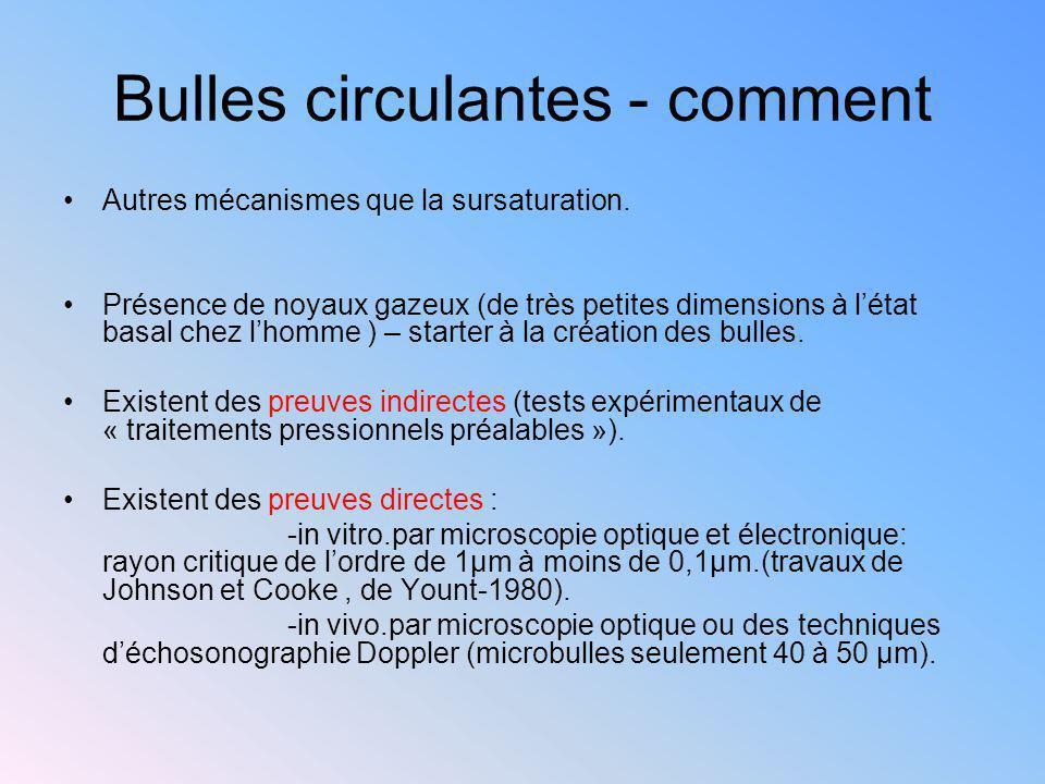 Bulles circulantes - comment