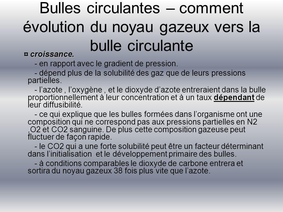 Bulles circulantes – comment évolution du noyau gazeux vers la bulle circulante