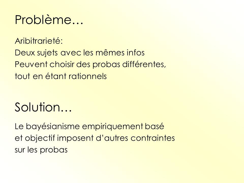 Problème… Solution… Aribitrarieté: Deux sujets avec les mêmes infos