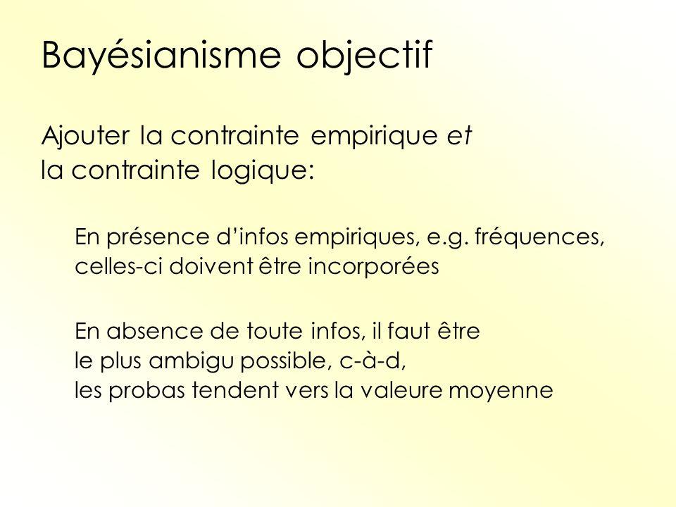 Bayésianisme objectif