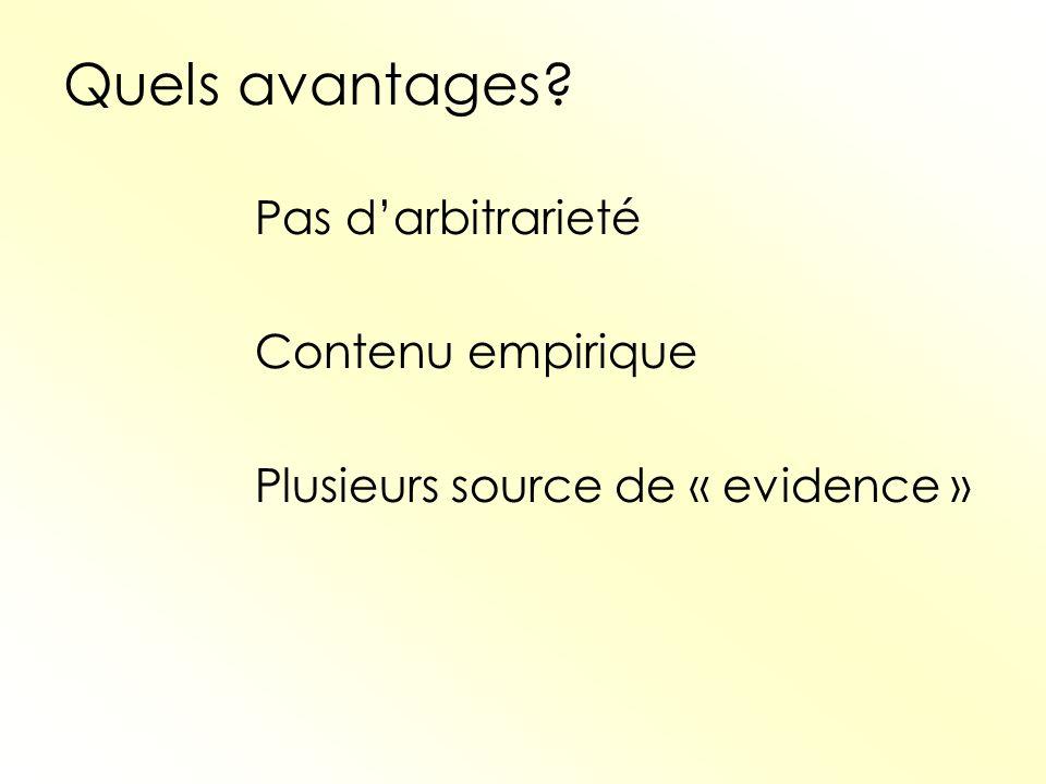 Quels avantages Pas d'arbitrarieté Contenu empirique
