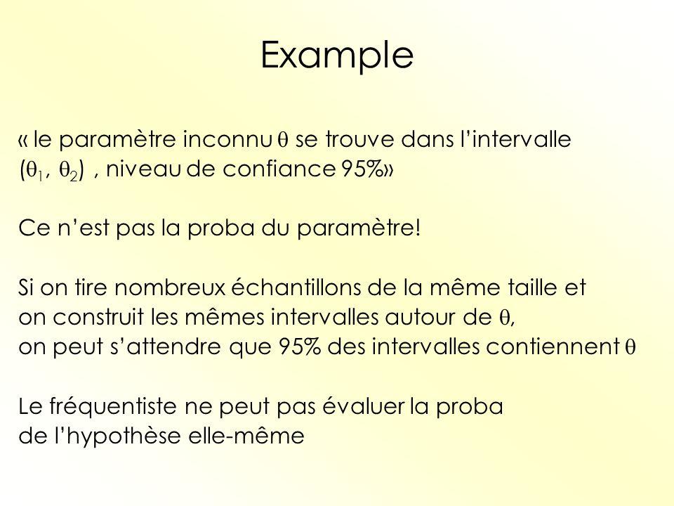 Example « le paramètre inconnu  se trouve dans l'intervalle