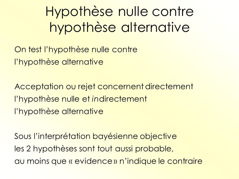 Hypothèse nulle contre hypothèse alternative