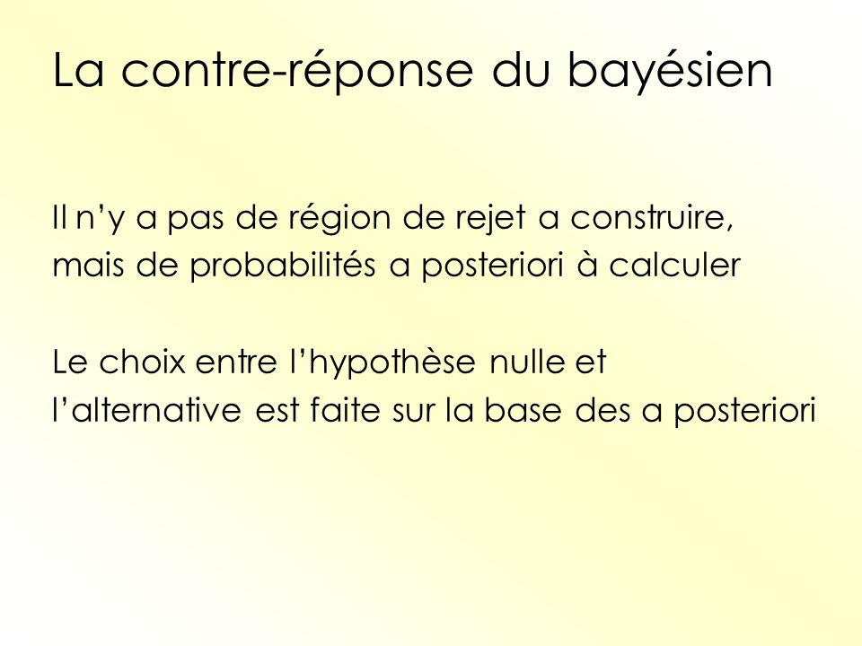 La contre-réponse du bayésien