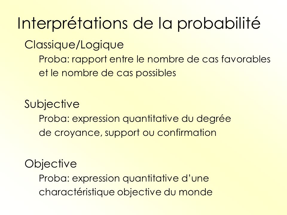 Interprétations de la probabilité