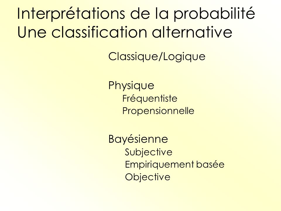 Interprétations de la probabilité Une classification alternative