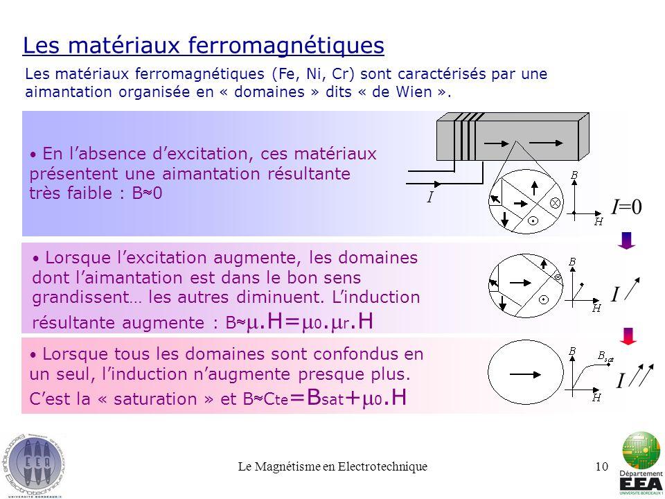 Les matériaux ferromagnétiques