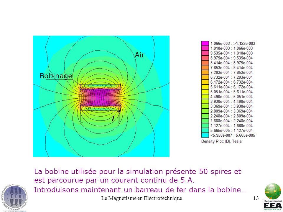 Le Magnétisme en Electrotechnique