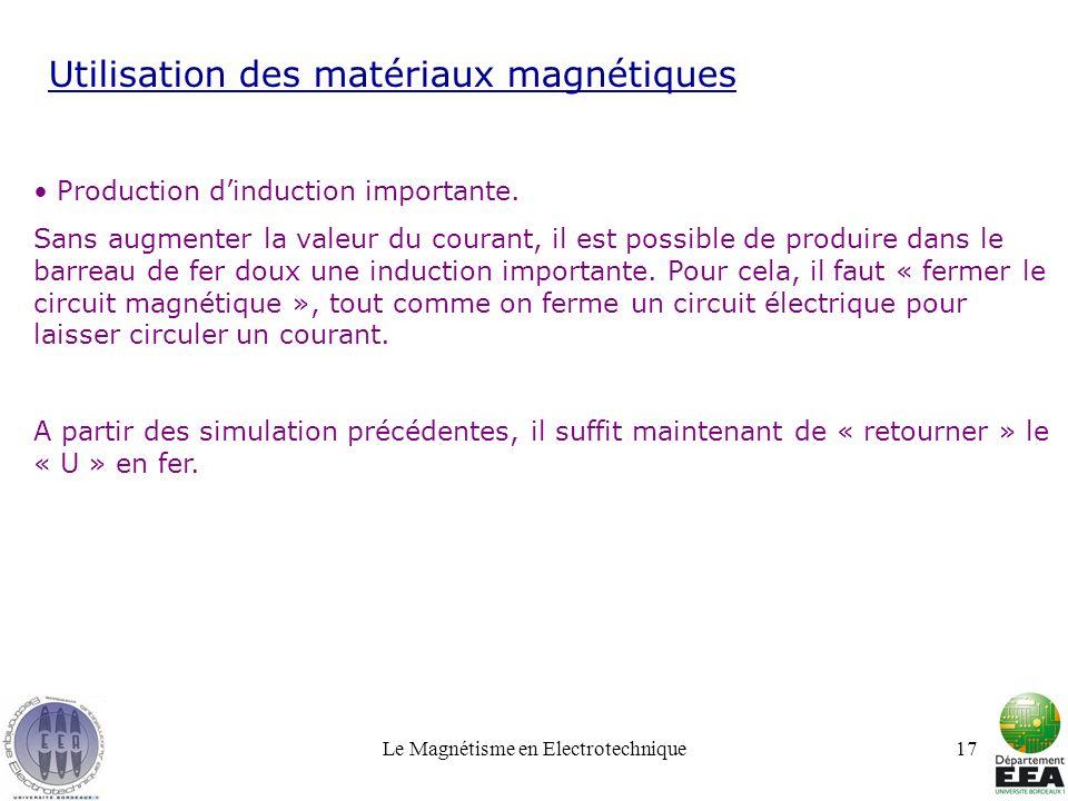 Utilisation des matériaux magnétiques