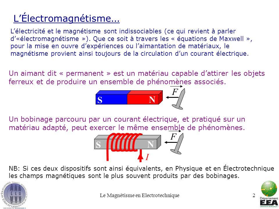 L'Électromagnétisme…