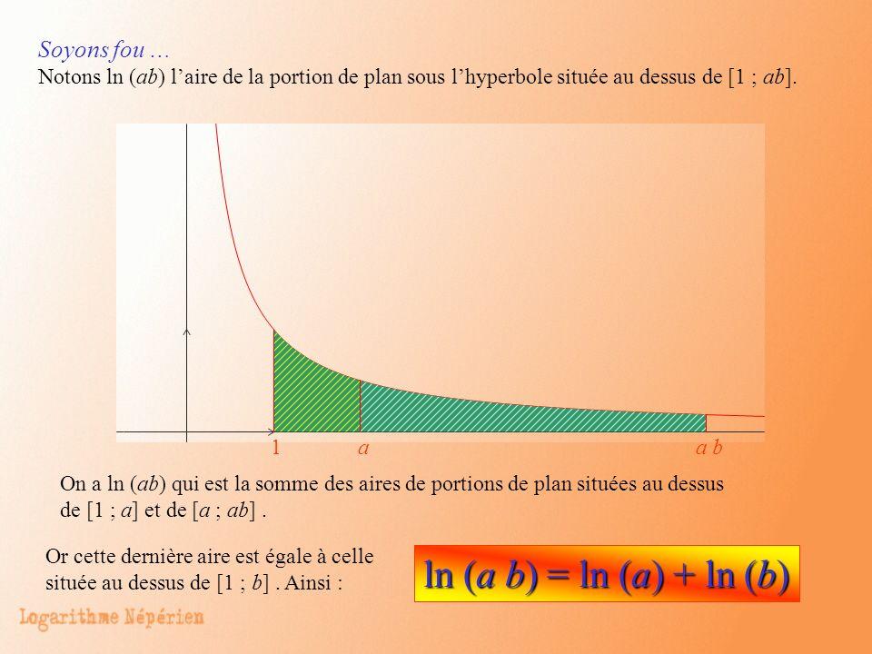 ln (a b) = ln (a) + ln (b) Soyons fou …