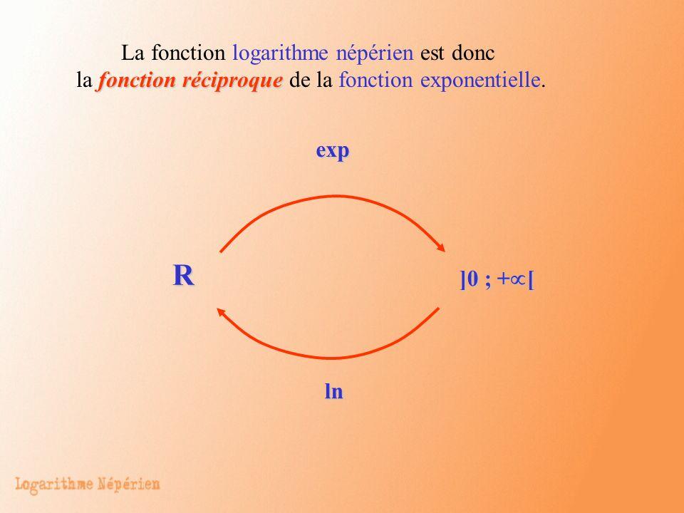R La fonction logarithme népérien est donc