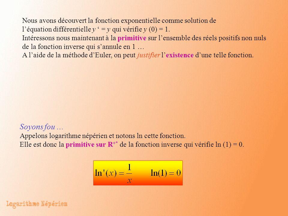 Nous avons découvert la fonction exponentielle comme solution de