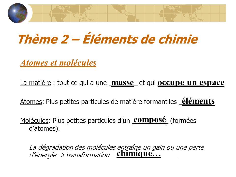 Thème 2 – Éléments de chimie