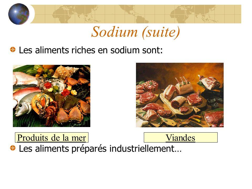 Sodium (suite) Viandes Produits de la mer