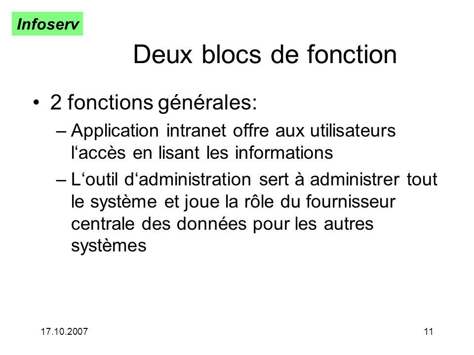 Deux blocs de fonction 2 fonctions générales: