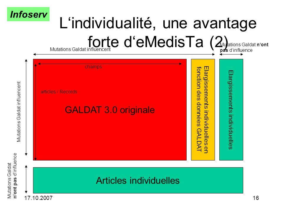 L'individualité, une avantage forte d'eMedisTa (2)