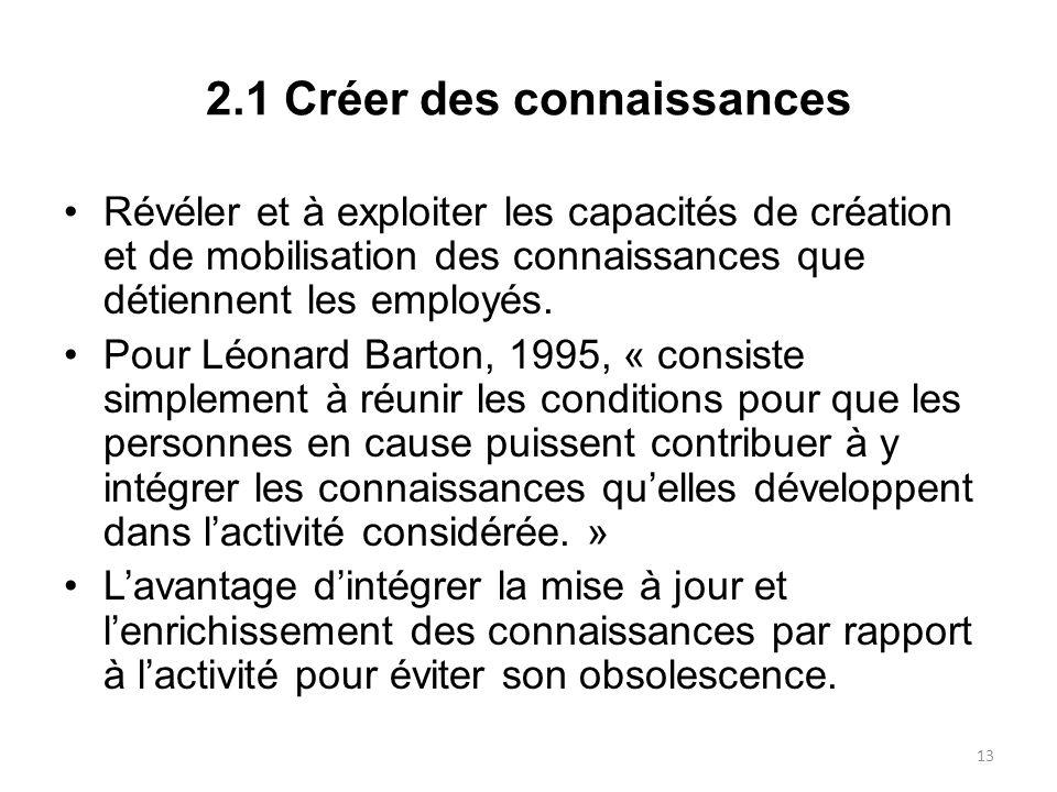 2.1 Créer des connaissances
