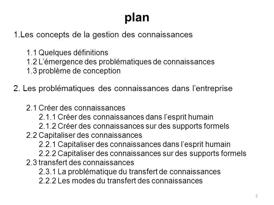 plan 1.Les concepts de la gestion des connaissances
