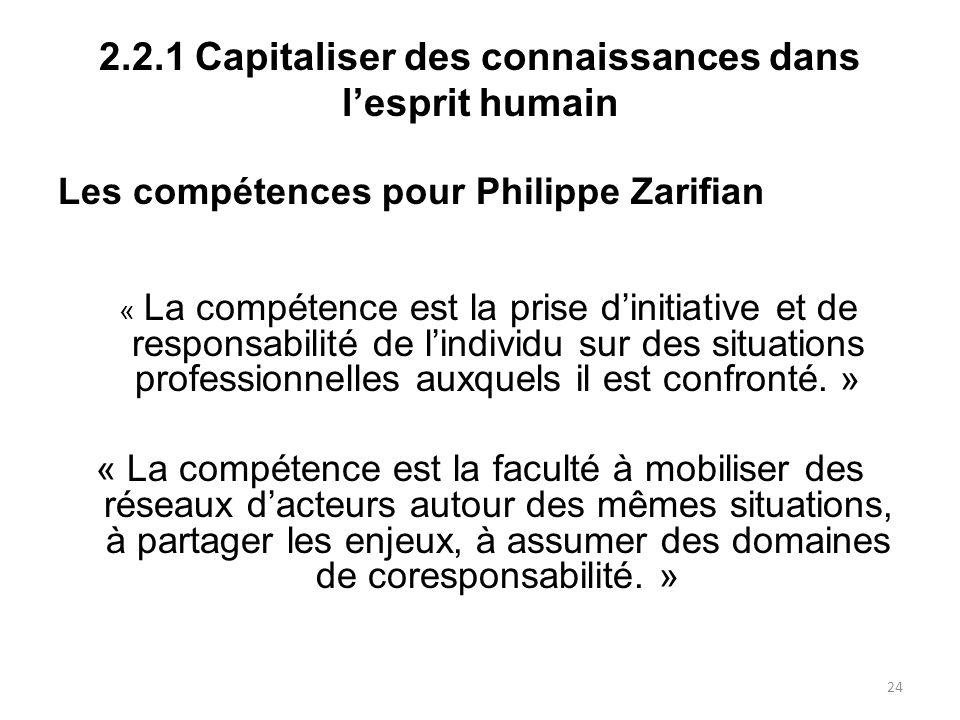 2.2.1 Capitaliser des connaissances dans l'esprit humain
