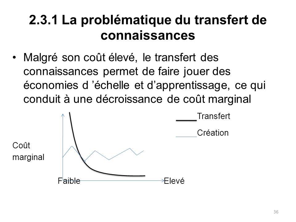 2.3.1 La problématique du transfert de connaissances
