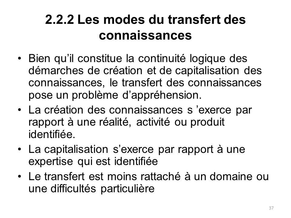 2.2.2 Les modes du transfert des connaissances