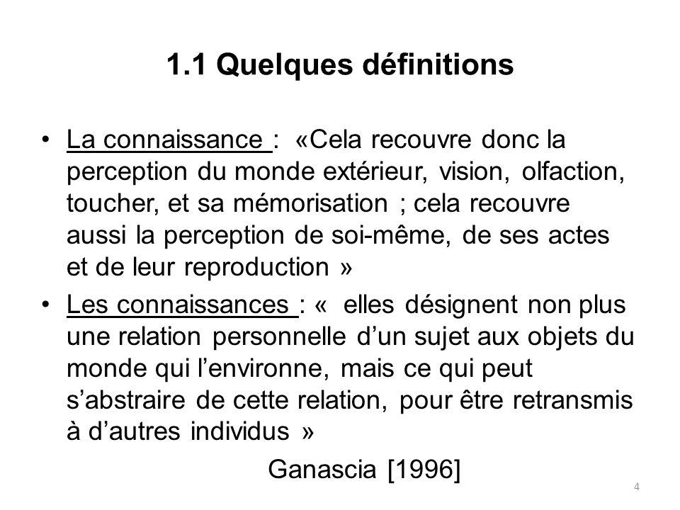 1.1 Quelques définitions